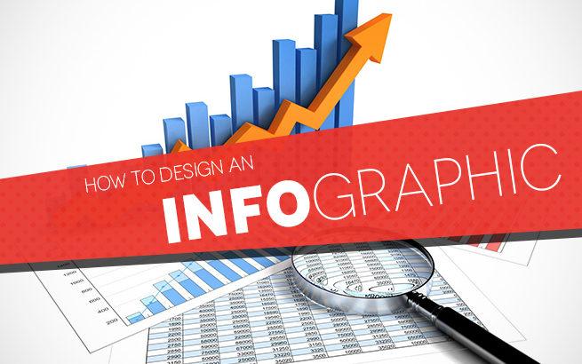 インフォグラフィックスのデザインを依頼するならどこの会社にする?【料金表一覧】